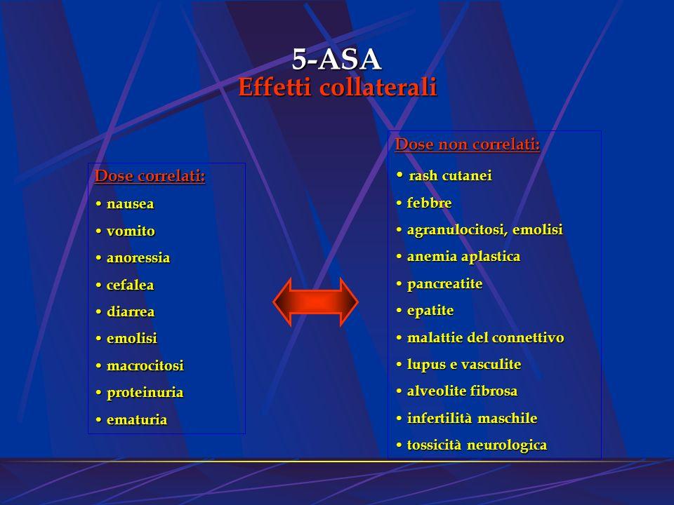 5-ASA Effetti collaterali Dose non correlati: rash cutanei