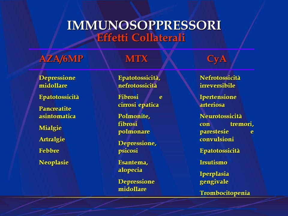 IMMUNOSOPPRESSORI Effetti Collaterali AZA/6MP MTX CyA