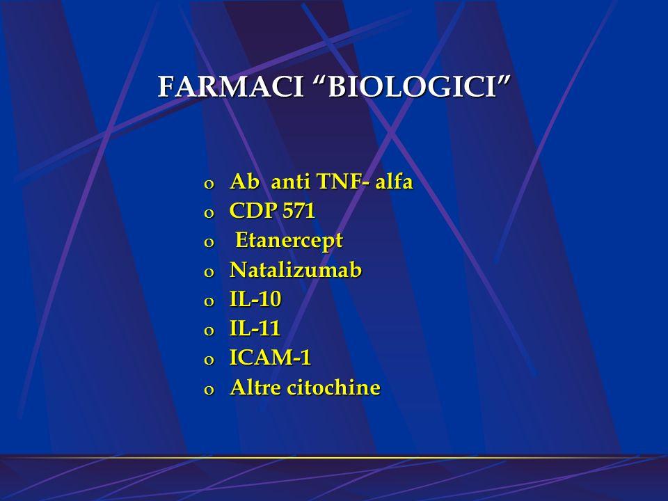 FARMACI BIOLOGICI Ab anti TNF- alfa CDP 571 Etanercept Natalizumab