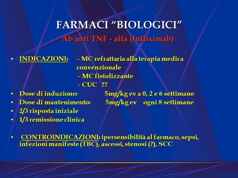 Ab anti TNF - alfa (Infliximab)