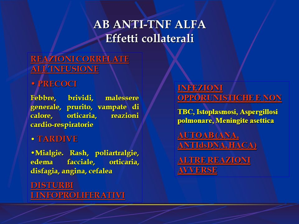 AB ANTI-TNF ALFA Effetti collaterali