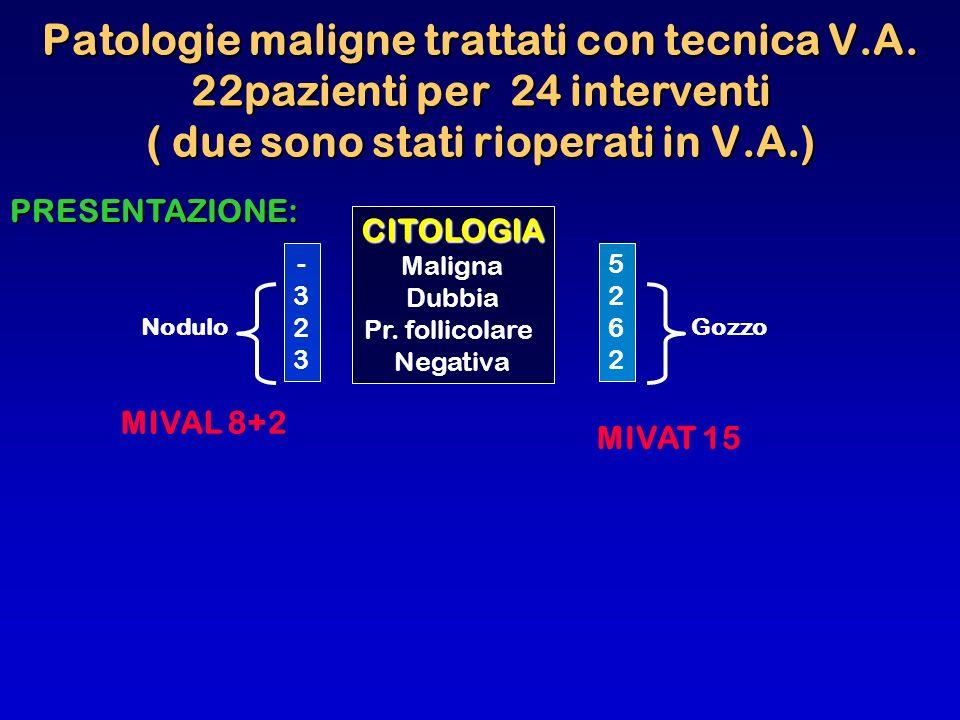 Patologie maligne trattati con tecnica V. A