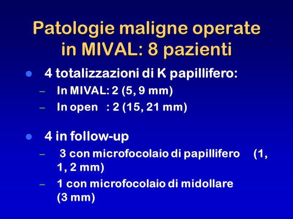 Patologie maligne operate in MIVAL: 8 pazienti
