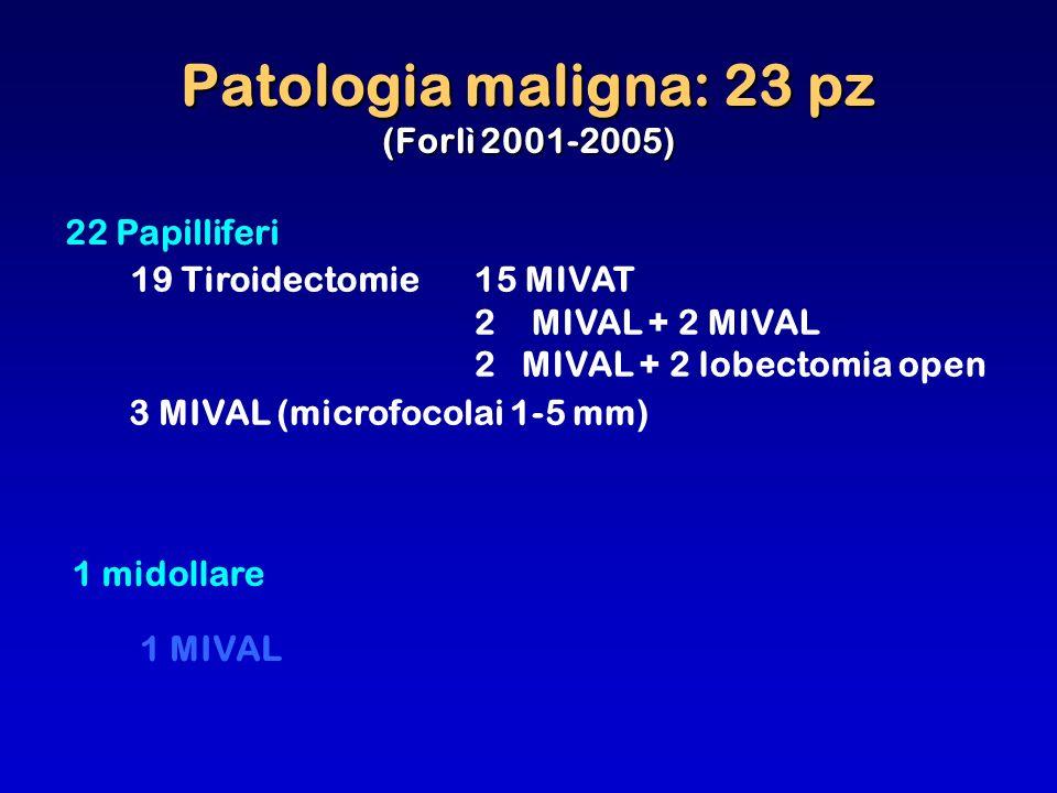 Patologia maligna: 23 pz (Forlì 2001-2005)