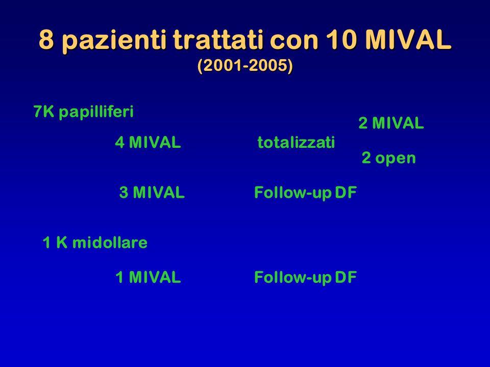 8 pazienti trattati con 10 MIVAL (2001-2005)