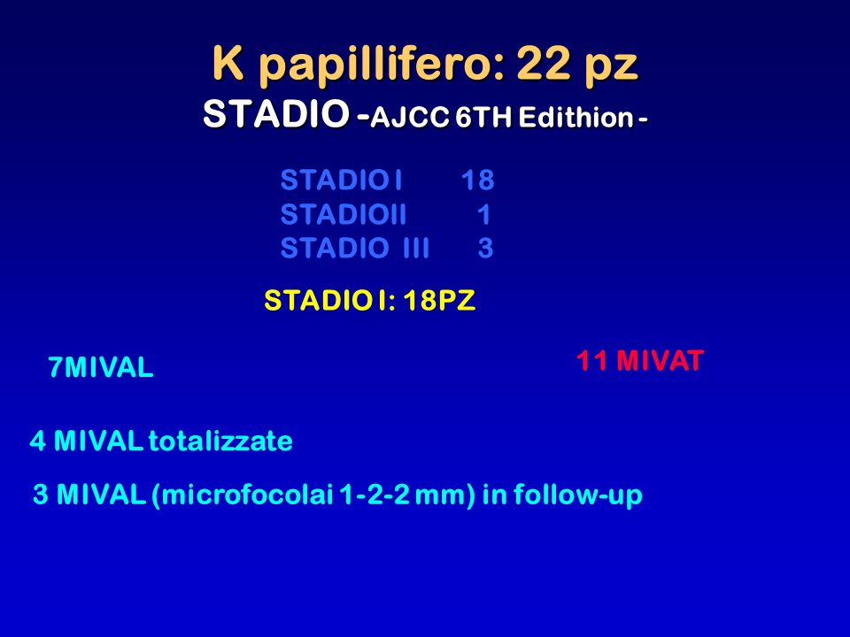 K papillifero: 22 pz STADIO -AJCC 6TH Edithion -