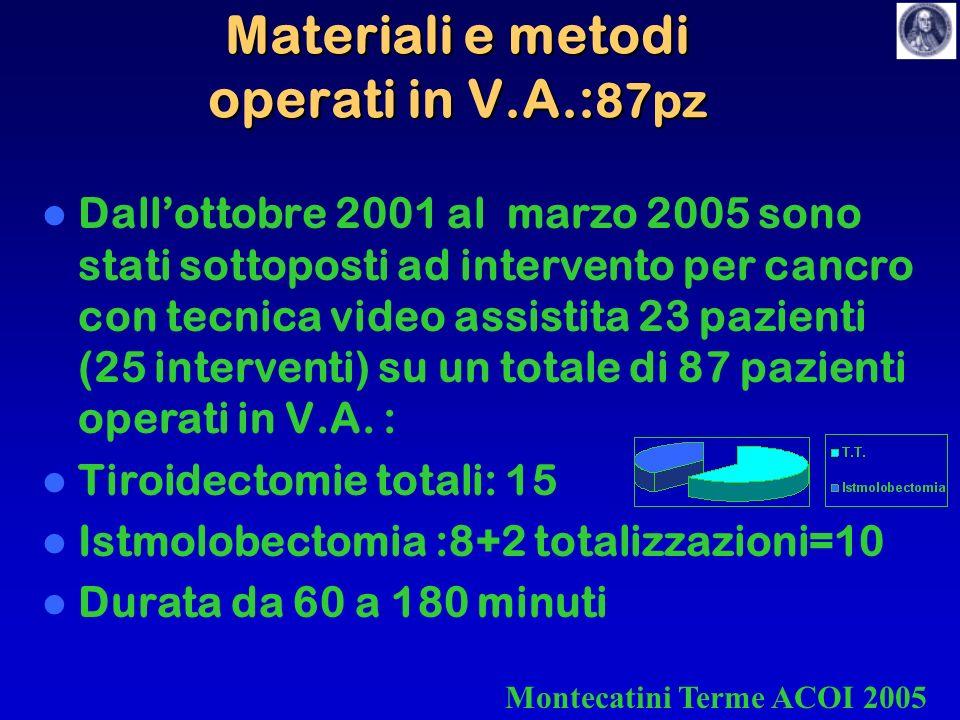 Materiali e metodi operati in V.A.:87pz