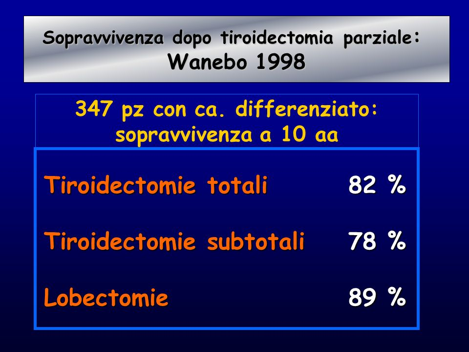 Tiroidectomie subtotali Lobectomie 82 % 78 % 89 %
