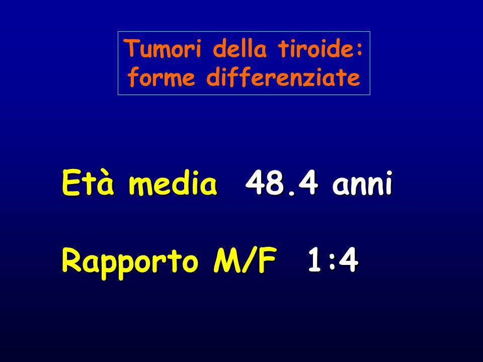 Età media 48.4 anni Rapporto M/F 1:4 Tumori della tiroide: