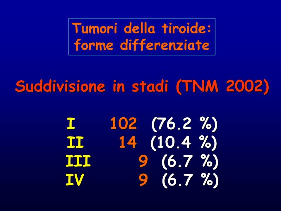 Suddivisione in stadi (TNM 2002)