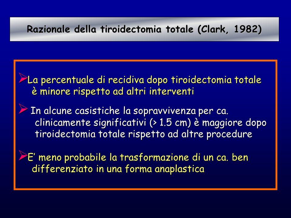 Razionale della tiroidectomia totale (Clark, 1982)