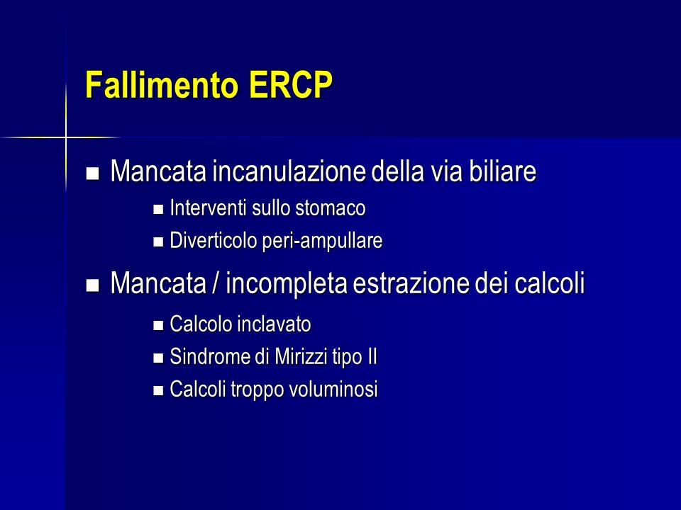Fallimento ERCP Mancata incanulazione della via biliare