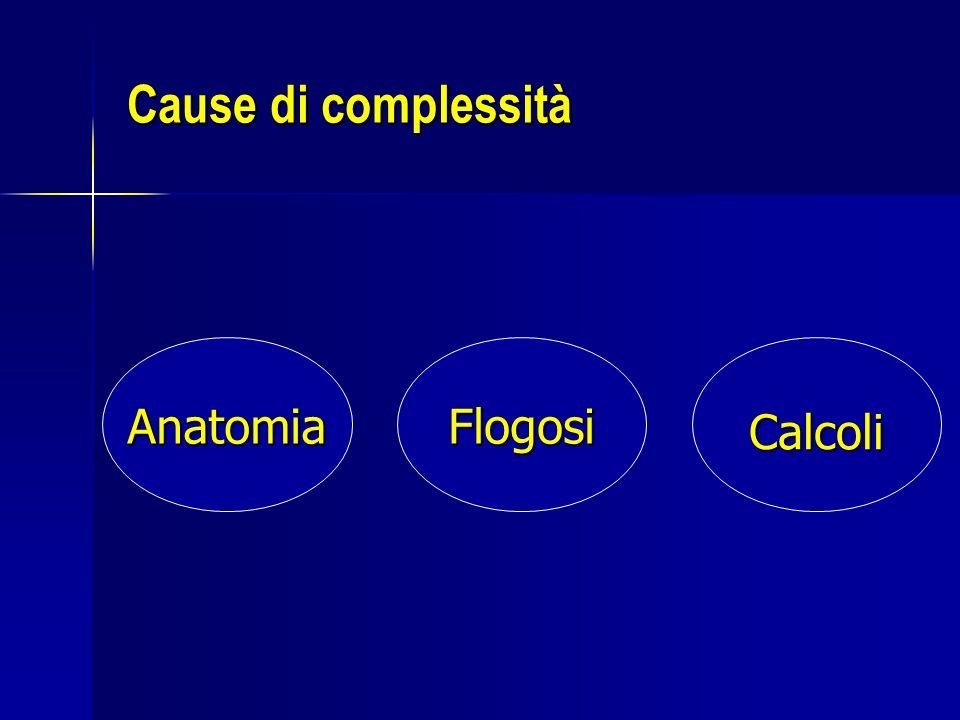 Cause di complessità Anatomia Flogosi Calcoli