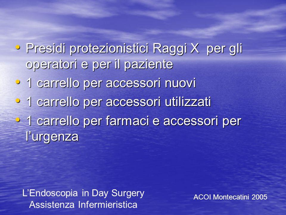 Presidi protezionistici Raggi X per gli operatori e per il paziente