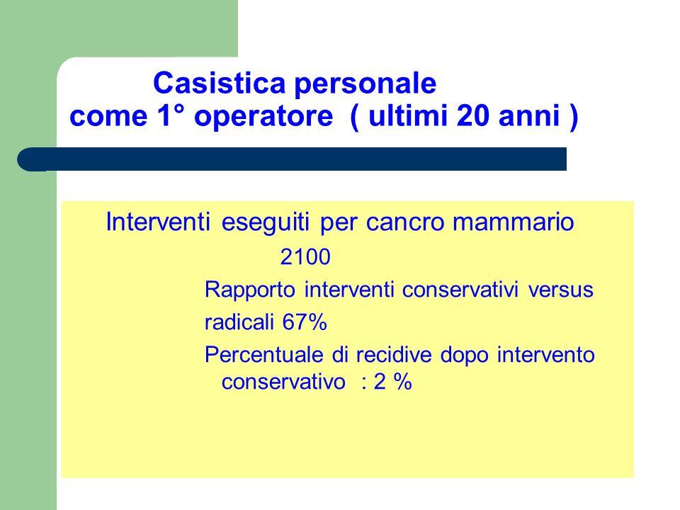 Casistica personale come 1° operatore ( ultimi 20 anni )