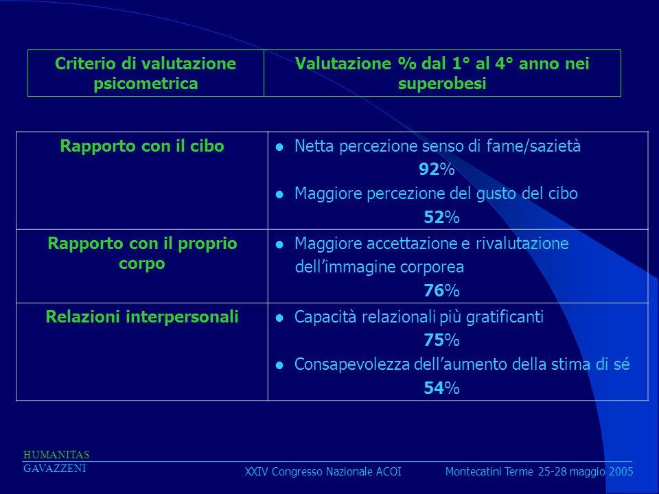 Criterio di valutazione psicometrica