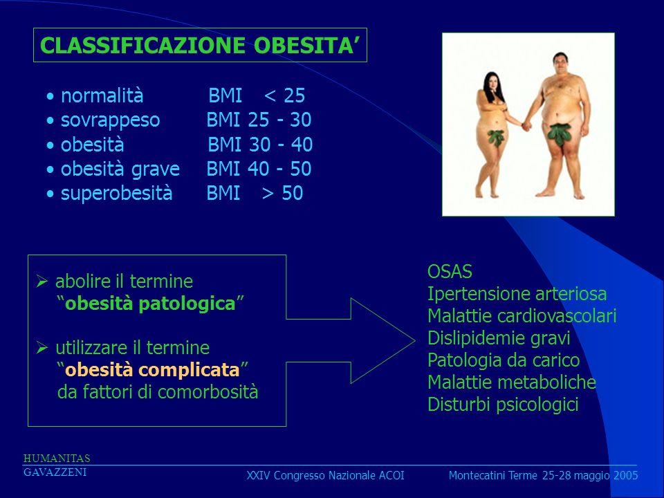 CLASSIFICAZIONE OBESITA'
