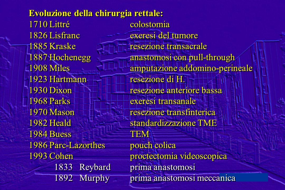 Evoluzione della chirurgia rettale: