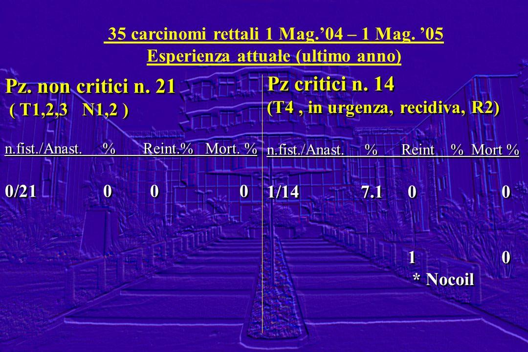 Pz critici n. 14 Pz. non critici n. 21