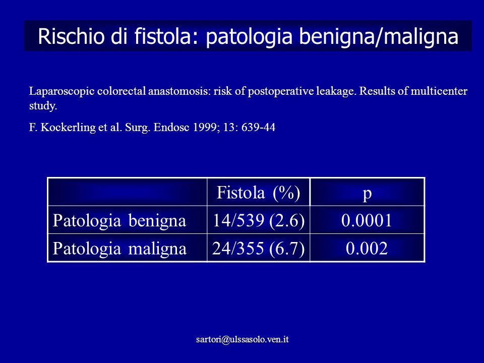 Rischio di fistola: patologia benigna/maligna