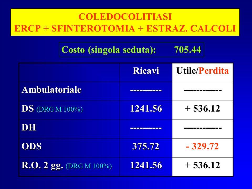 COLEDOCOLITIASI ERCP + SFINTEROTOMIA + ESTRAZ. CALCOLI