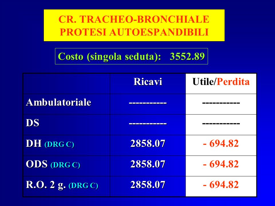 CR. TRACHEO-BRONCHIALE PROTESI AUTOESPANDIBILI