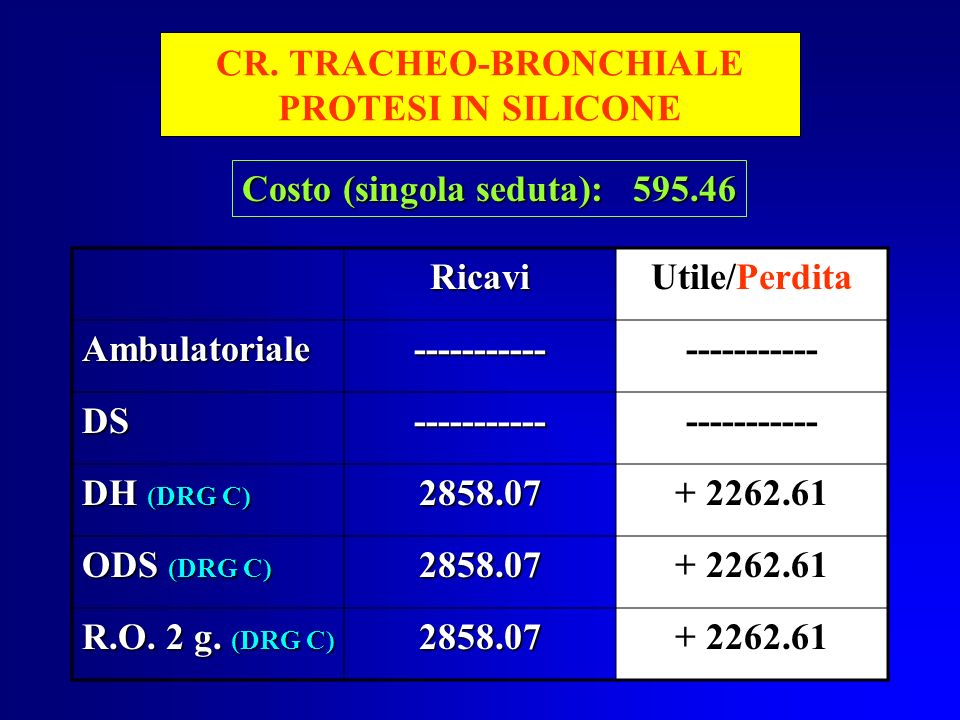 CR. TRACHEO-BRONCHIALE PROTESI IN SILICONE