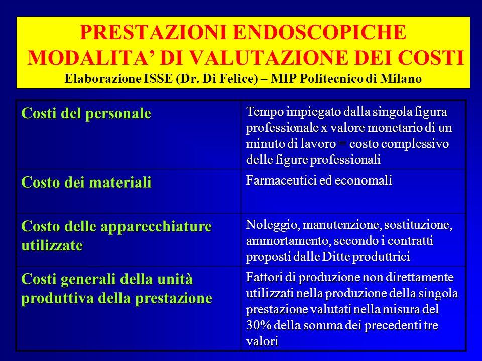 PRESTAZIONI ENDOSCOPICHE MODALITA' DI VALUTAZIONE DEI COSTI Elaborazione ISSE (Dr. Di Felice) – MIP Politecnico di Milano