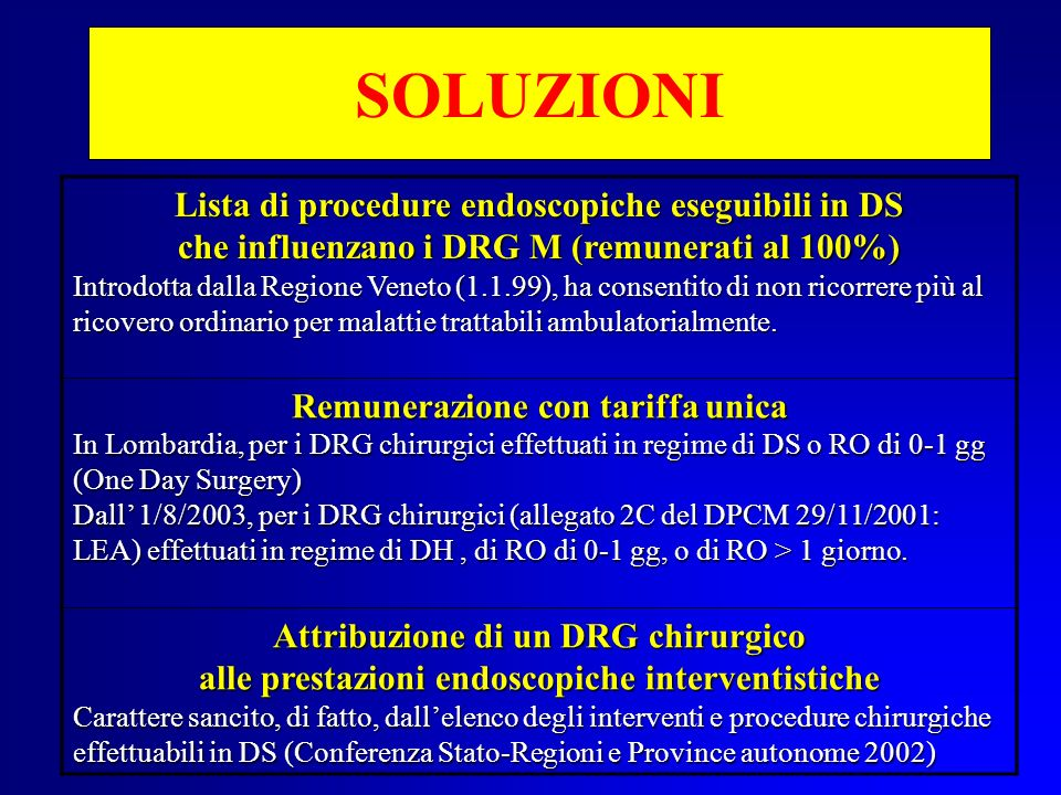 SOLUZIONI Lista di procedure endoscopiche eseguibili in DS