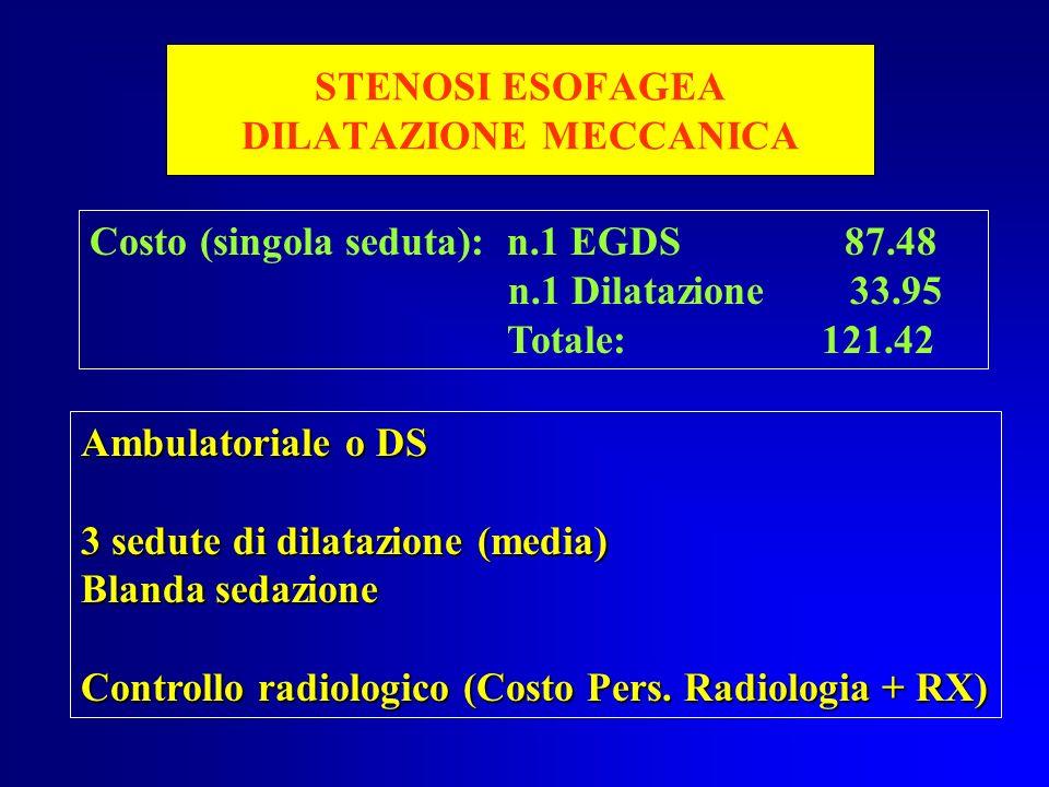 STENOSI ESOFAGEA DILATAZIONE MECCANICA