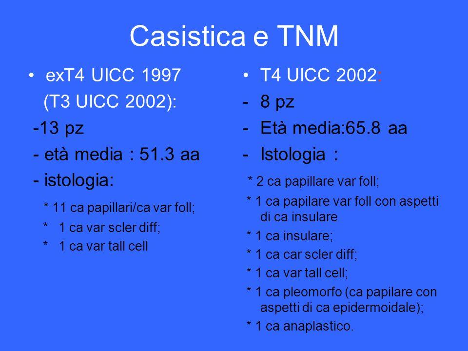 Casistica e TNM exT4 UICC 1997 (T3 UICC 2002): -13 pz