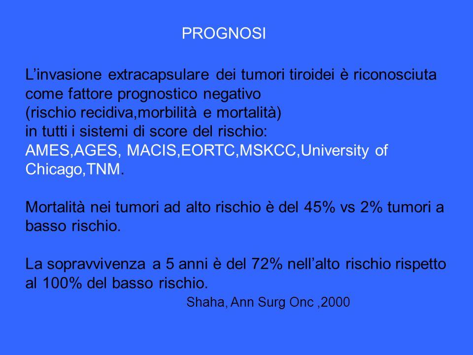 PROGNOSI L'invasione extracapsulare dei tumori tiroidei è riconosciuta. come fattore prognostico negativo.