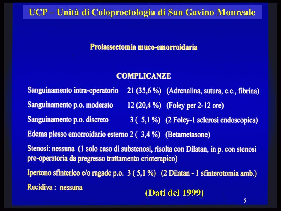 UCP – Unità di Coloproctologia di San Gavino Monreale