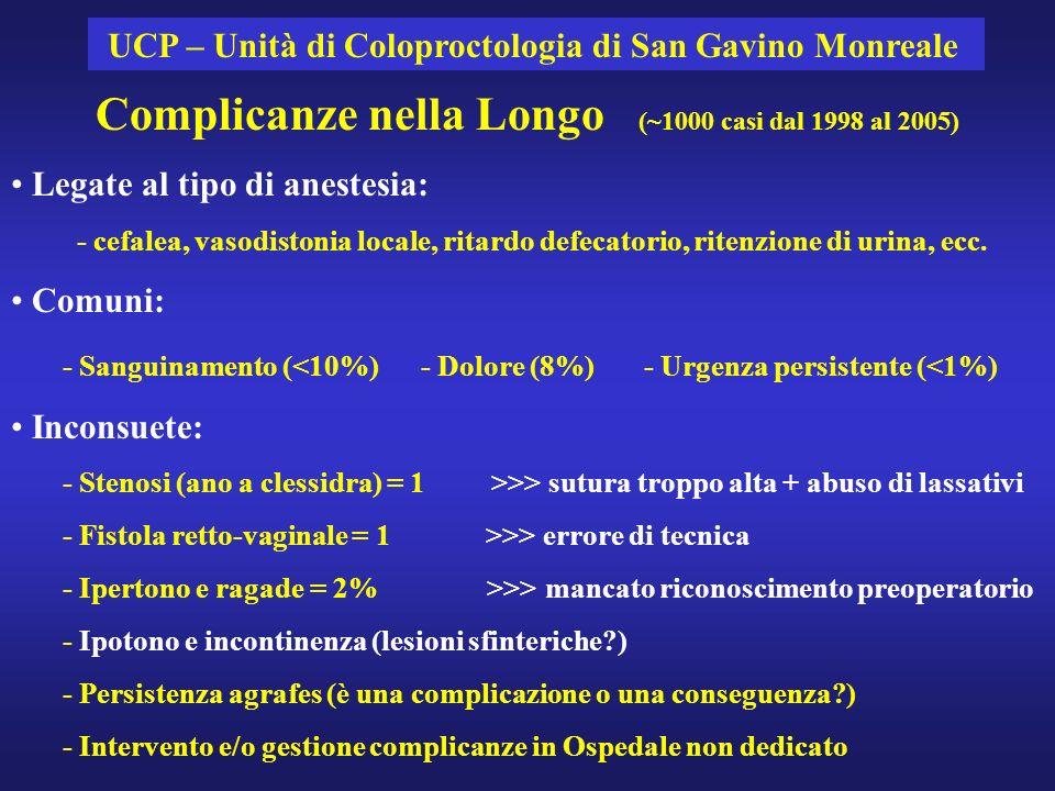 Complicanze nella Longo (~1000 casi dal 1998 al 2005)