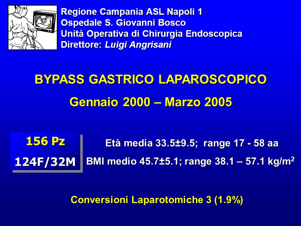 BYPASS GASTRICO LAPAROSCOPICO Gennaio 2000 – Marzo 2005