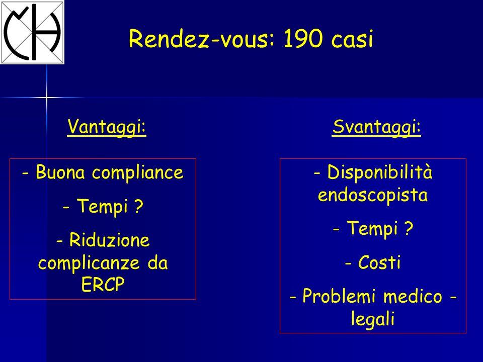 Rendez-vous: 190 casi Vantaggi: Svantaggi: - Buona compliance