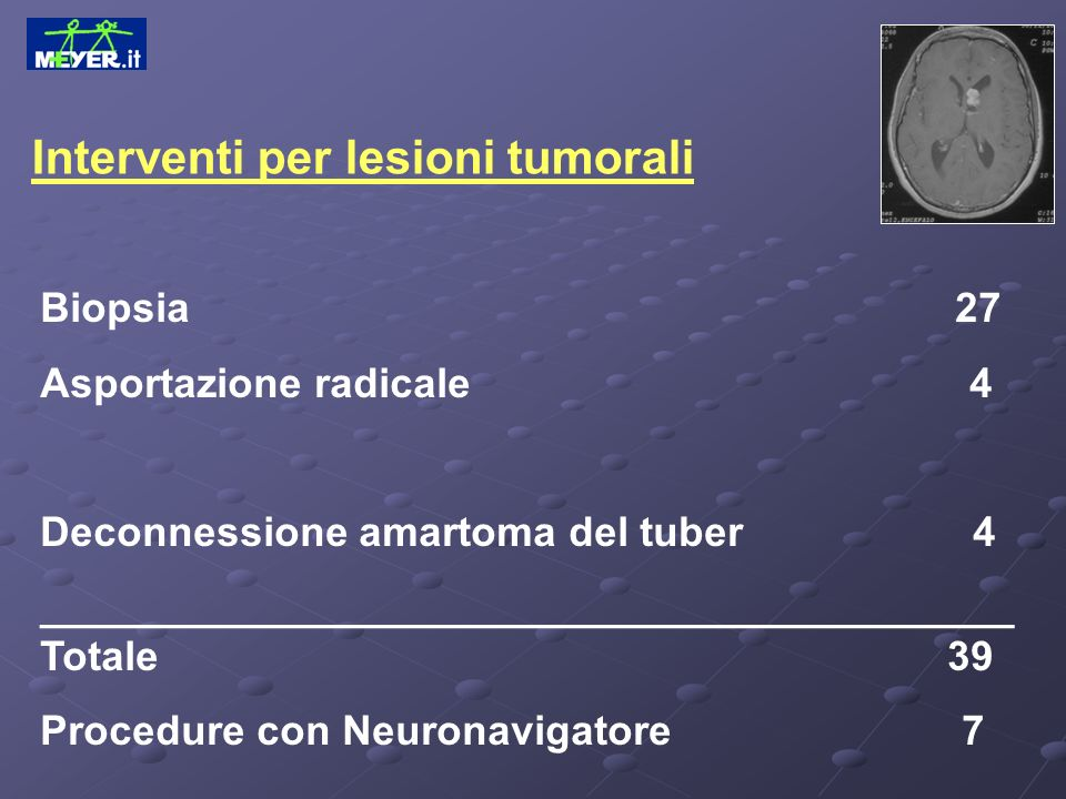 Interventi per lesioni tumorali