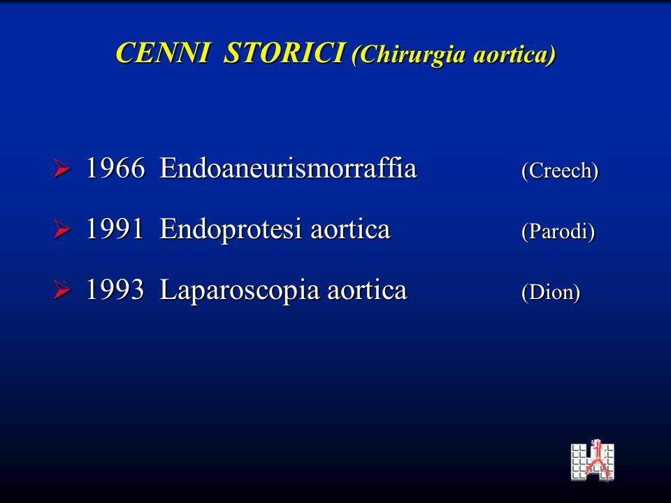 CENNI STORICI (Chirurgia aortica)