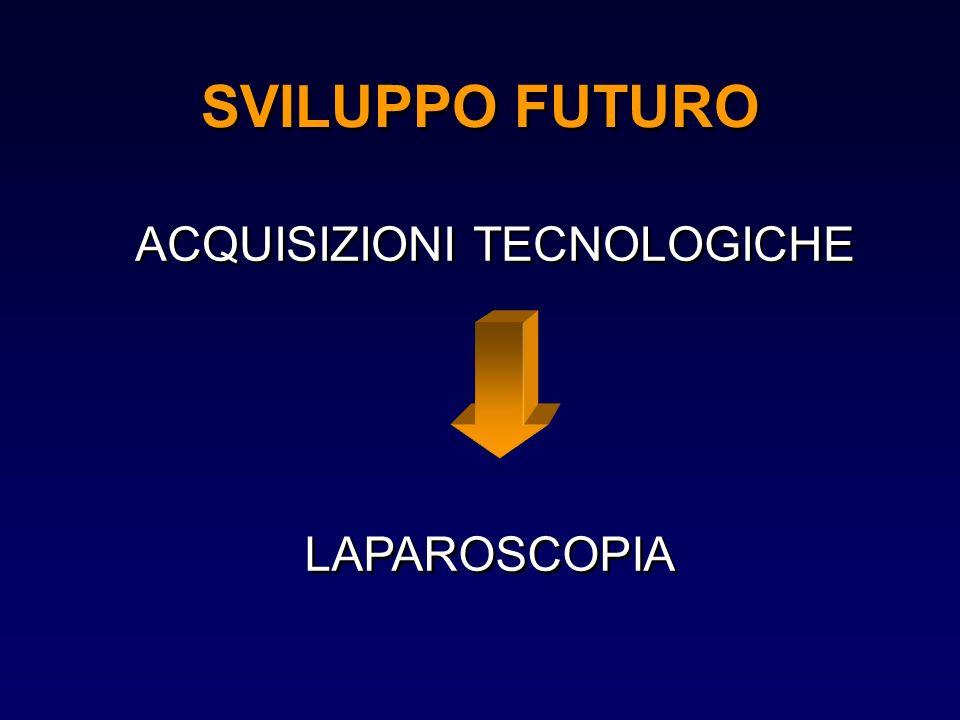 ACQUISIZIONI TECNOLOGICHE