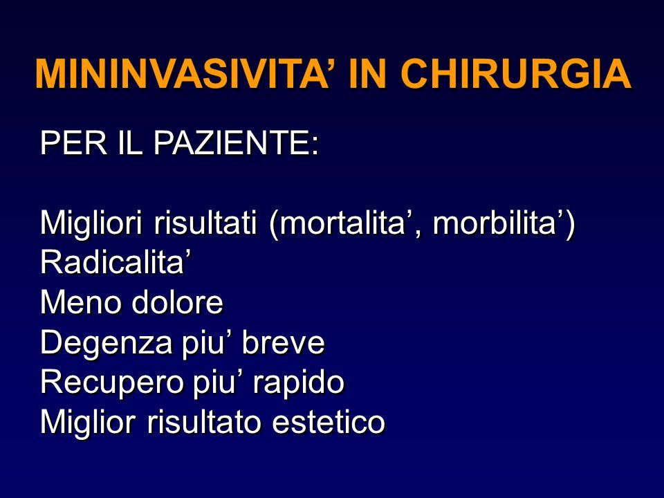MININVASIVITA' IN CHIRURGIA