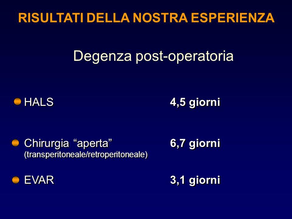 Degenza post-operatoria