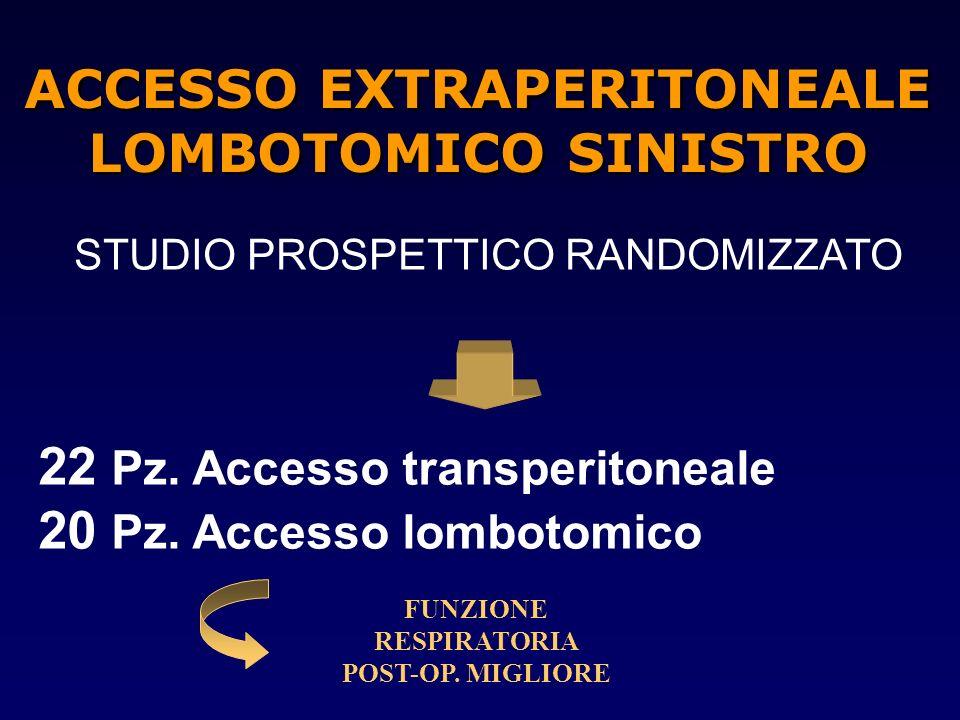 ACCESSO EXTRAPERITONEALE LOMBOTOMICO SINISTRO FUNZIONE RESPIRATORIA