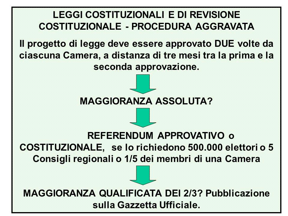 LEGGI COSTITUZIONALI E DI REVISIONE COSTITUZIONALE - PROCEDURA AGGRAVATA