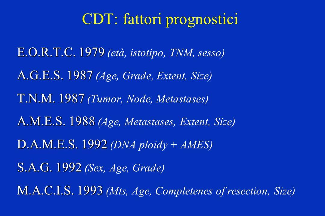 CDT: fattori prognostici