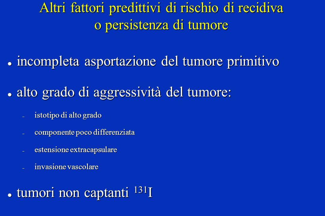Altri fattori predittivi di rischio di recidiva o persistenza di tumore