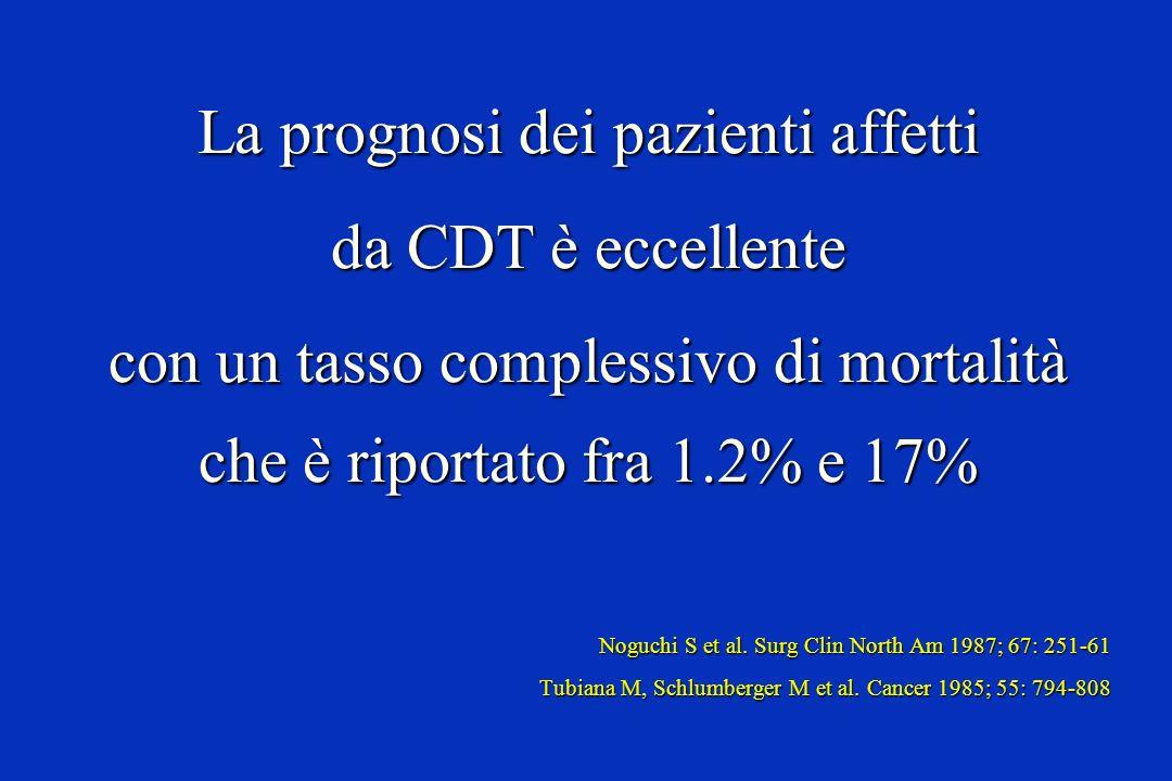 La prognosi dei pazienti affetti da CDT è eccellente