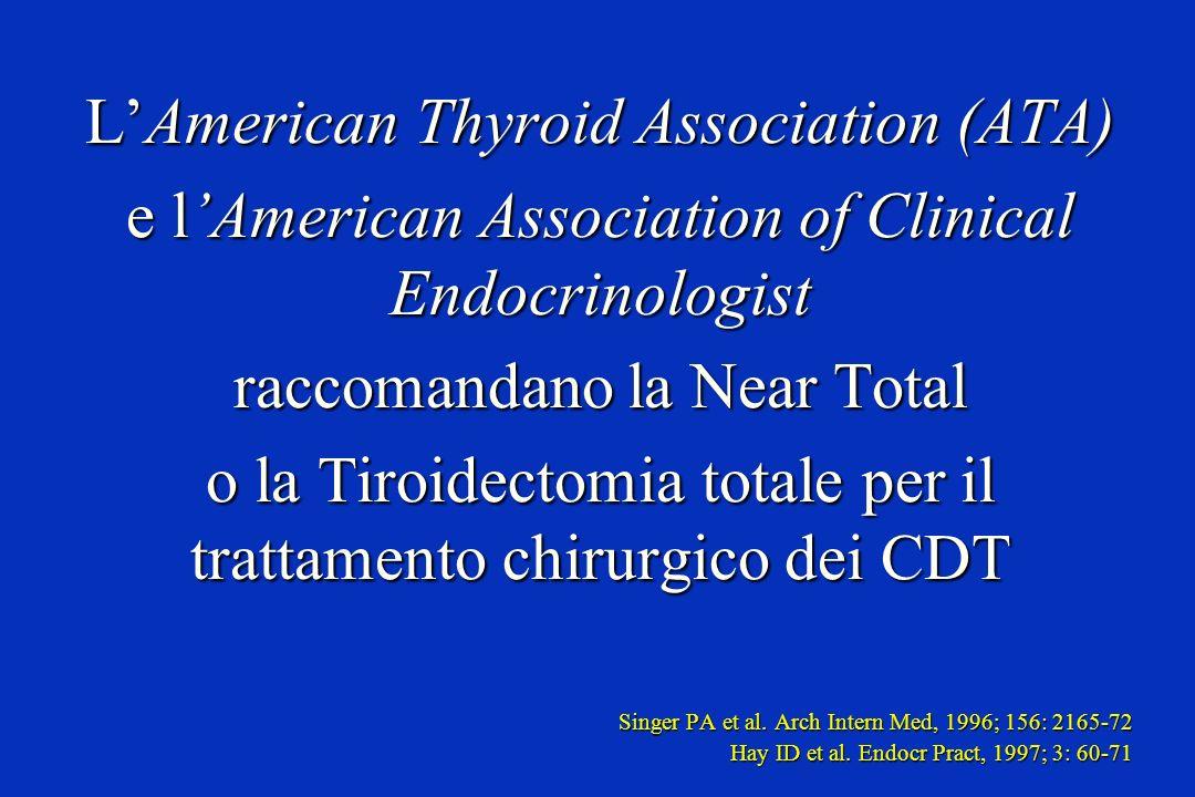 L'American Thyroid Association (ATA)