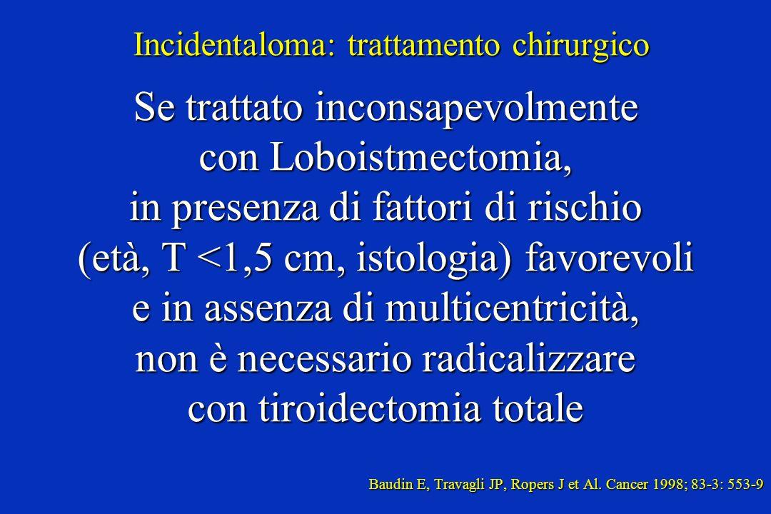Incidentaloma: trattamento chirurgico