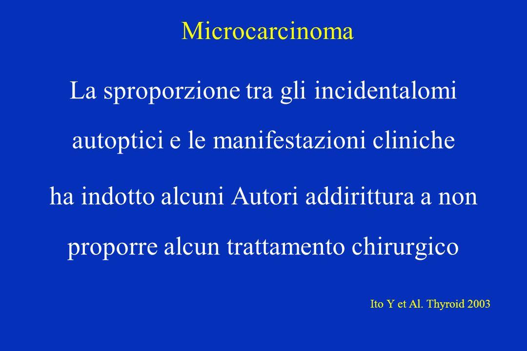 Microcarcinoma La sproporzione tra gli incidentalomi autoptici e le manifestazioni cliniche.