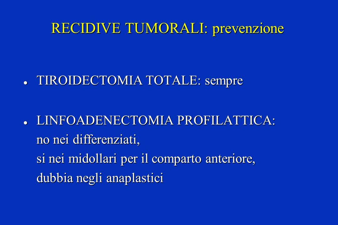 RECIDIVE TUMORALI: prevenzione